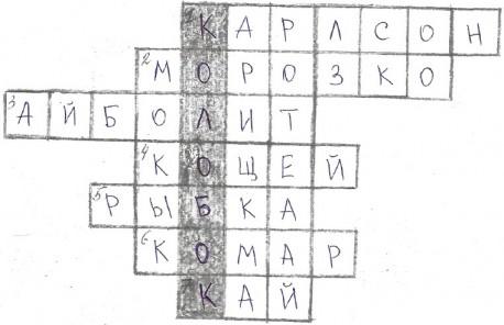 Правильные ответы: КРОССВОРД №2